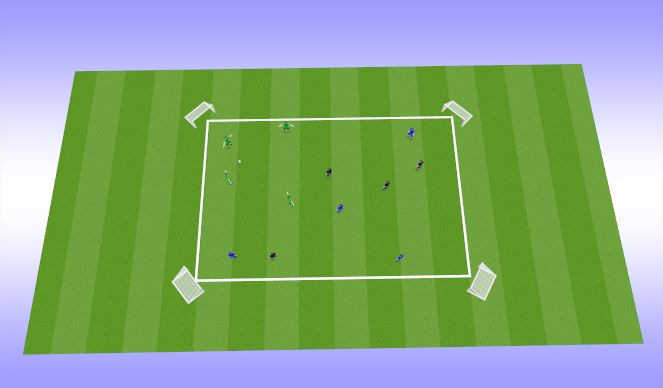 Football/Soccer Session Plan Drill (Colour): 3 team pressing game