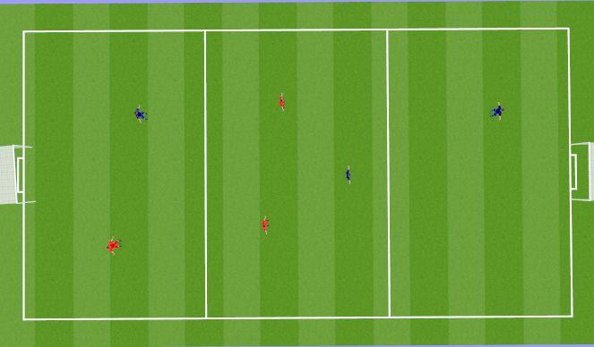 Football/Soccer Session Plan Drill (Colour): 3v3+GK