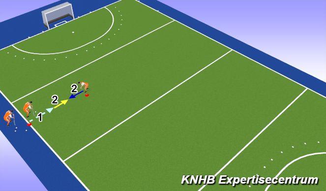 Hockey Session Plan Drill (Colour): Warming up passen van de bal