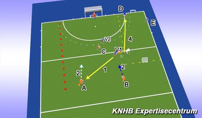 Hockey Session Plan Drill (Colour): 3 vs 2 en tackle back