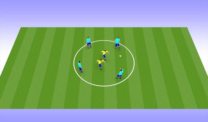 Football/Soccer Session Plan Drill (Colour): Basic Rondo