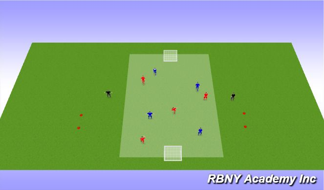Football/Soccer Session Plan Drill (Colour): Target Endzone