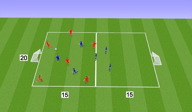Football/Soccer Session Plan Drill (Colour): Игра на огрониченом + Восстоновление