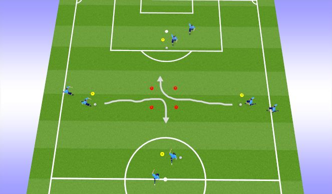 Football/Soccer Session Plan Drill (Colour): Cognitive Dribble warmup