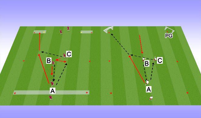 Football/Soccer Session Plan Drill (Colour): trio 1-2