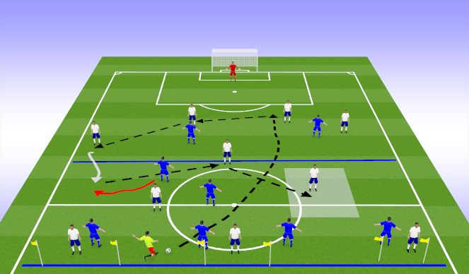 Football/Soccer Session Plan Drill (Colour): Change Point of Attack in MF