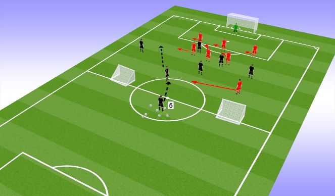 Football/Soccer Session Plan Drill (Colour): The low block attack v Defence pract