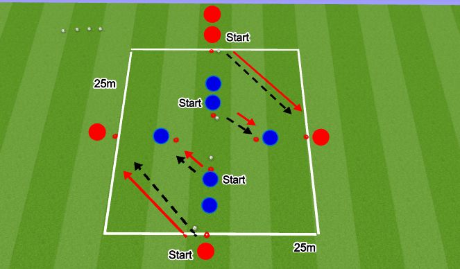 Football/Soccer Session Plan Drill (Colour): Passing & breaking through the lines. Neston Nomads Res