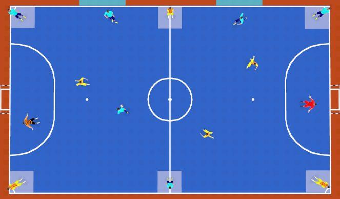 Futsal Session Plan Drill (Colour): Ball Retention