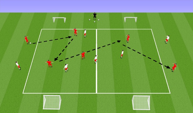 Football/Soccer Session Plan Drill (Colour): Possession Activity (Switching Point of Attack w/mini goals))