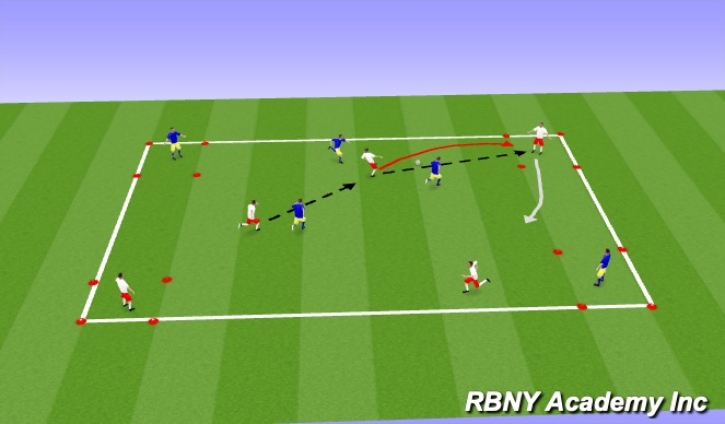 Football/Soccer Session Plan Drill (Colour): Main Activity: 4 Corners