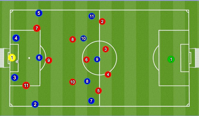Football/Soccer Session Plan Drill (Colour): Fase 1 ud fra keeper 2