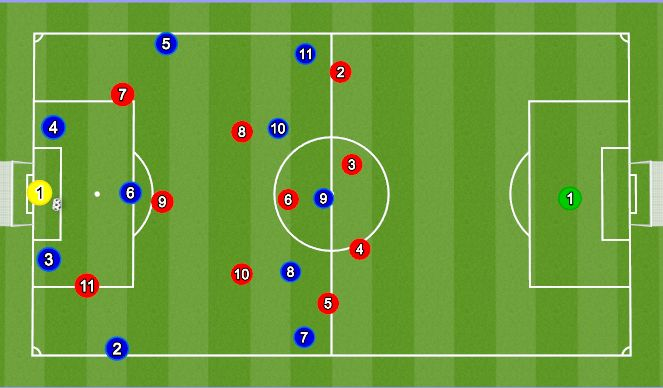 Football/Soccer Session Plan Drill (Colour): Fase 1 ud fra keeper 3