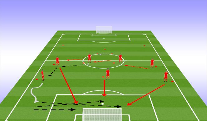 Football/Soccer Session Plan Drill (Colour): Start the attack @ half