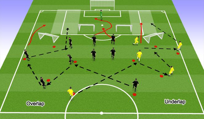 Football/Soccer Session Plan Drill (Colour): Part 4