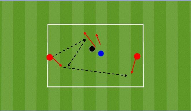 Football/Soccer Session Plan Drill (Colour): 1v1 +2