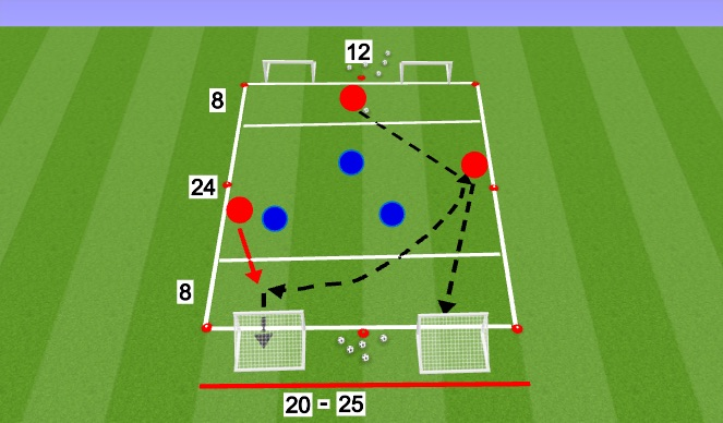 Football/Soccer Session Plan Drill (Colour): 3v3 Warm-up