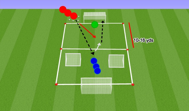 Football/Soccer Session Plan Drill (Colour): Score & Stay