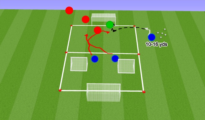 Football/Soccer Session Plan Drill (Colour): Cross & Score