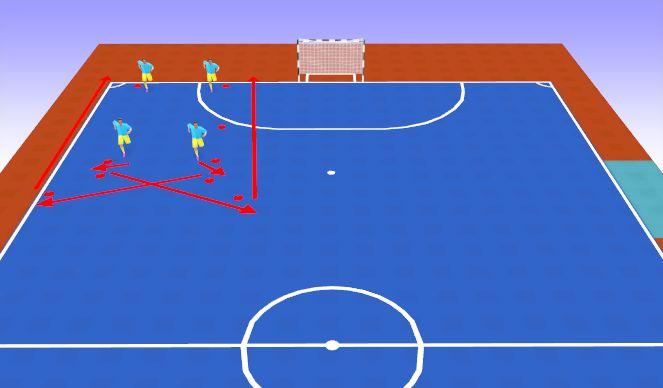 Futsal Session Plan Drill (Colour): Dynamic Warm-Up Check/Diag/Block/Roll