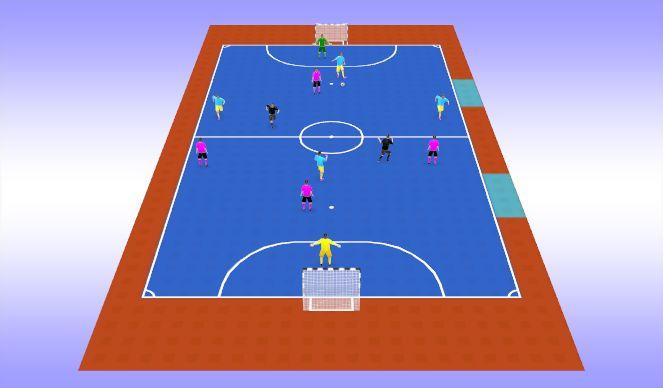 Futsal Session Plan Drill (Colour): Rondo:  5v5+2