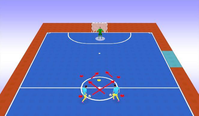 Futsal Session Plan Drill (Colour): Finishing