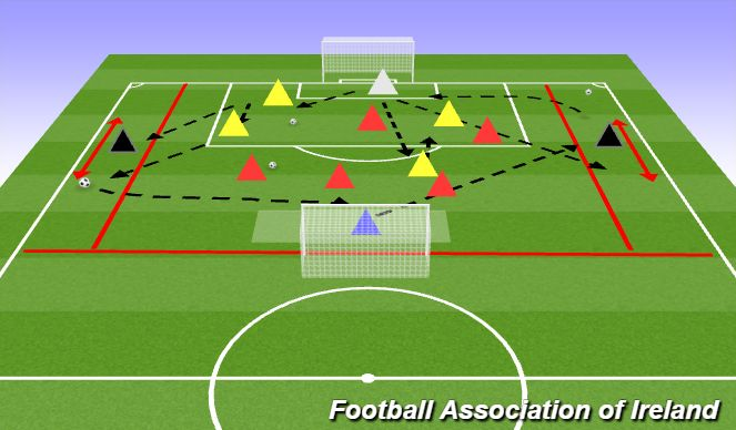 Football/Soccer Session Plan Drill (Colour): GK session 1 Function 25mins