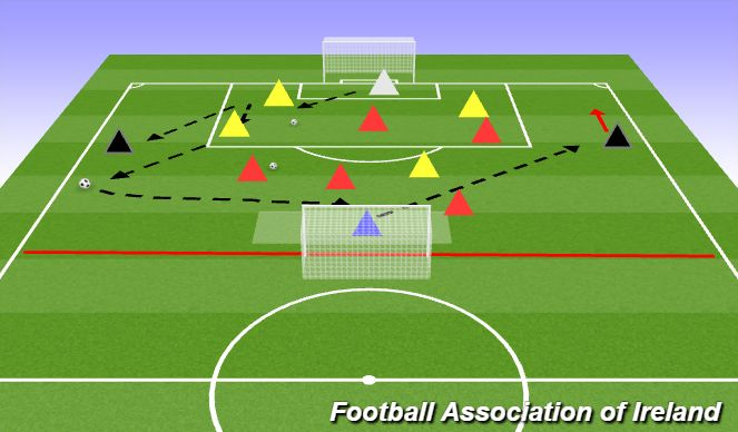 Football/Soccer Session Plan Drill (Colour): pop1