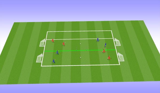 Football/Soccer Session Plan Drill (Colour): SSG - 2v2