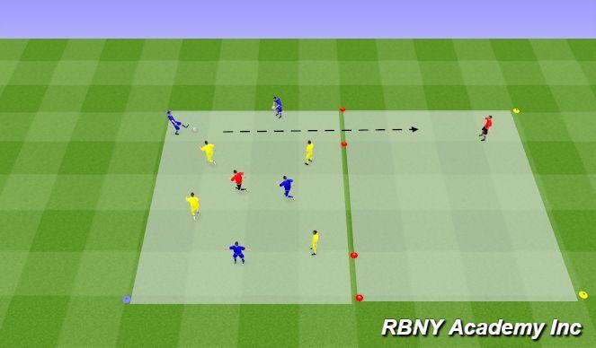 Football/Soccer Session Plan Drill (Colour): Main - 4v4+2