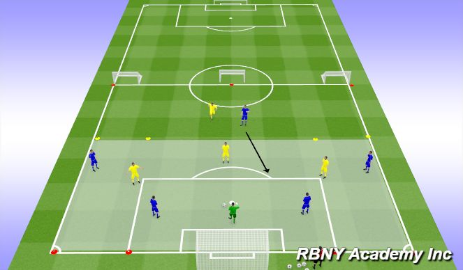 Football/Soccer Session Plan Drill (Colour): Condition - 6v4 Counter Goals