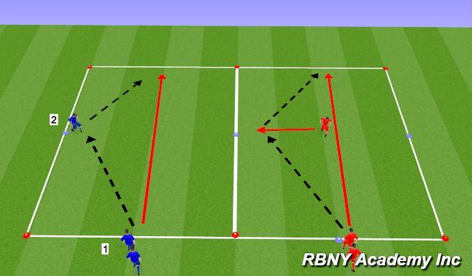 Football/Soccer Session Plan Drill (Colour): Developmental Repition