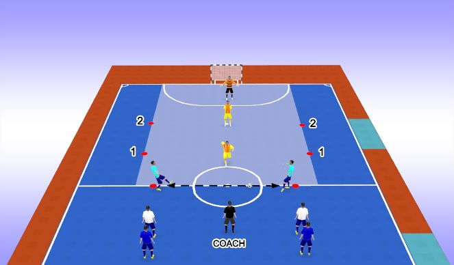 Futsal Session Plan Drill (Colour): 2v1(1) - Half Court