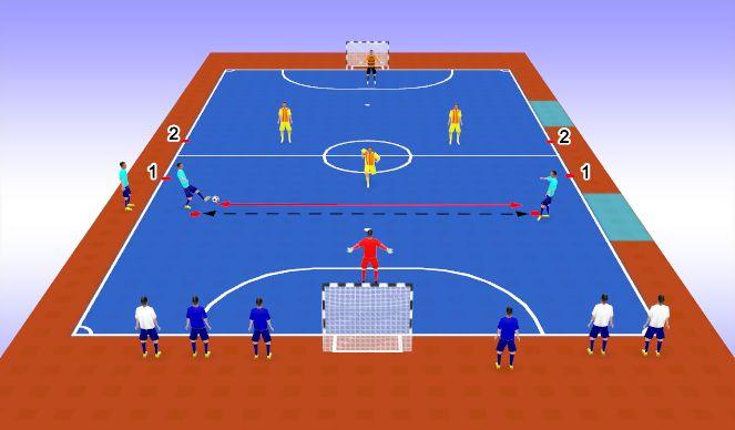 Futsal Session Plan Drill (Colour): 3v2