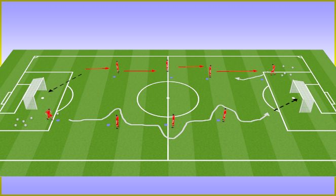 Football/Soccer Session Plan Drill (Colour): Dribble  Finish