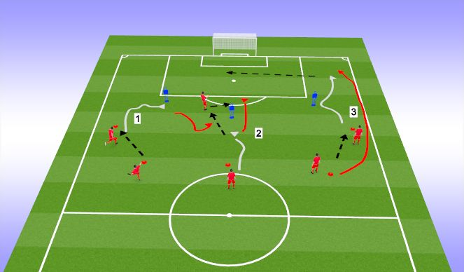 Football/Soccer Session Plan Drill (Colour): Finishing in the Attacking 1/3