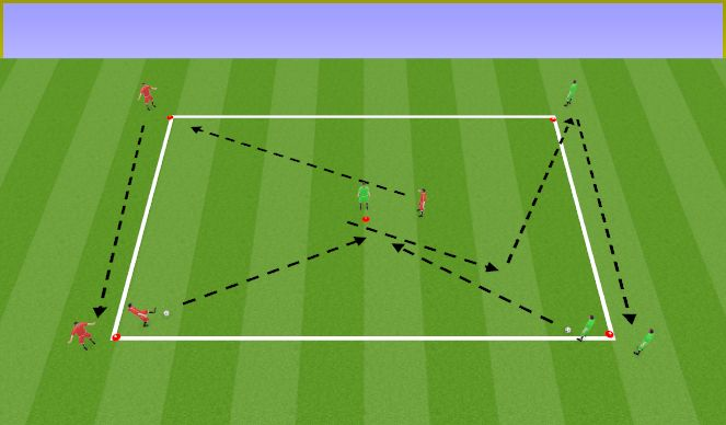 Football/Soccer Session Plan Drill (Colour): Technical P/R
