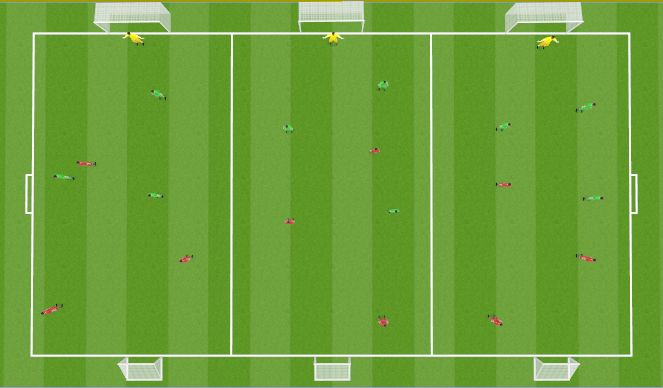 Football/Soccer Session Plan Drill (Colour): 4v3 scrimmage
