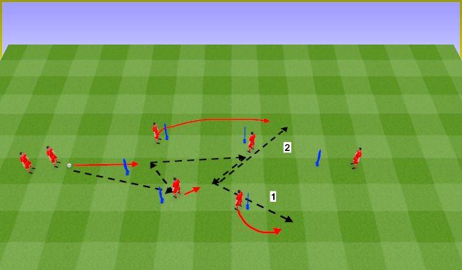 Football/Soccer Session Plan Drill (Colour): Pre match passing drill. Przedmeczowe ćwiczenie z podaniem.