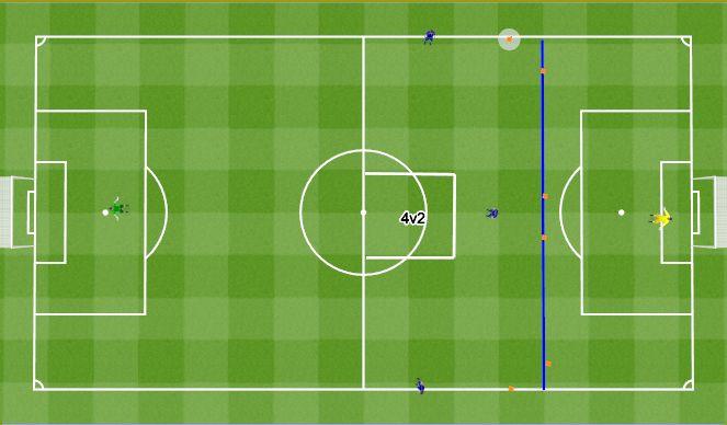 Football/Soccer Session Plan Drill (Colour): 4v2 to 5v4 to 5v5 transition rondo. Dziadek 4v2 do 5v4 do 5v5 przejścia.