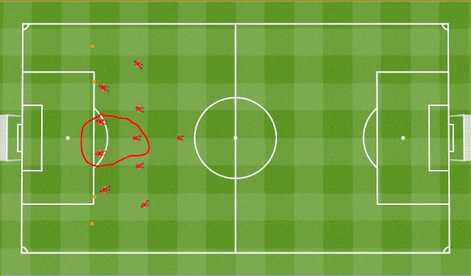Football/Soccer Session Plan Drill (Colour): Base. Baza.