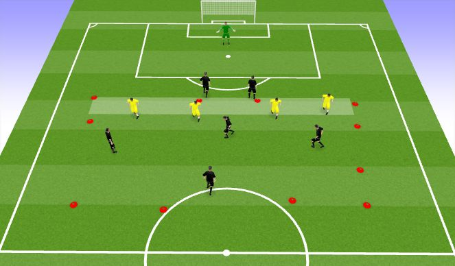 Football/Soccer Session Plan Drill (Colour): Part 5