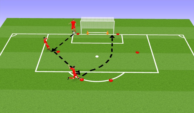 Football/Soccer Session Plan Drill (Colour): Sonoma Shooting