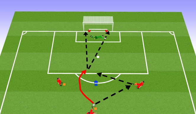 Football/Soccer Session Plan Drill (Colour): 1-2 finish from pass