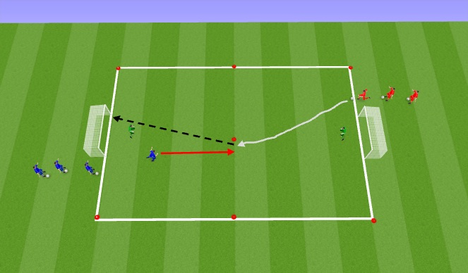 Football/Soccer Session Plan Drill (Colour): 1 vs. 1 Flying Changes
