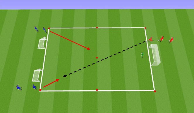 Football/Soccer Session Plan Drill (Colour): 2 vs. 1 to goal
