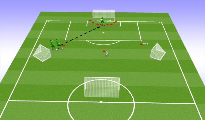 Football/Soccer Session Plan Drill (Colour): 3 cone shooting from different angles