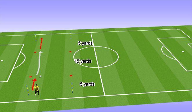 Football/Soccer Session Plan Drill (Colour): runs