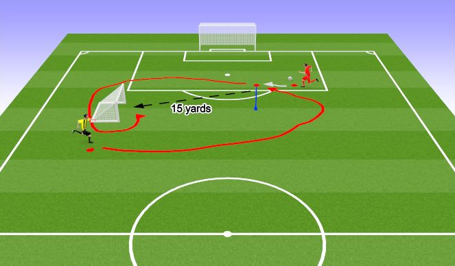 Football/Soccer Session Plan Drill (Colour): 1v1 non contact