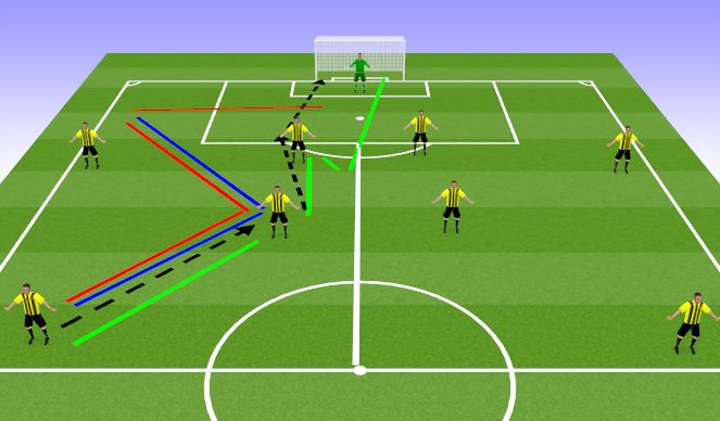 Football/Soccer Session Plan Drill (Colour): phases